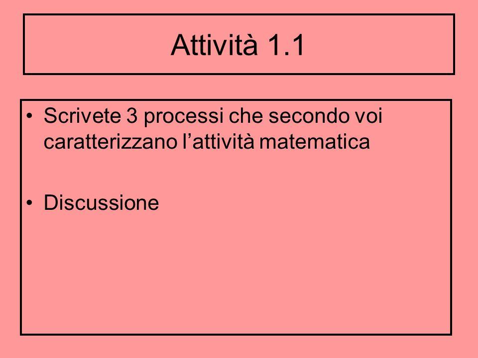 Attività 1.1 Scrivete 3 processi che secondo voi caratterizzano l'attività matematica Discussione