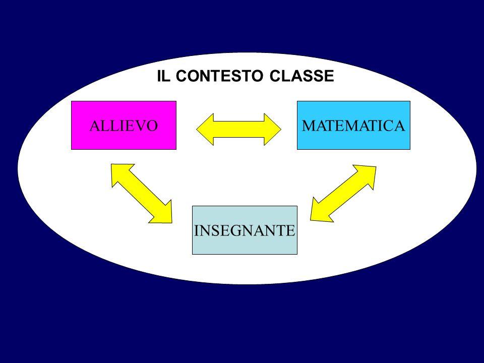 IL CONTESTO CLASSE ALLIEVO MATEMATICA INSEGNANTE