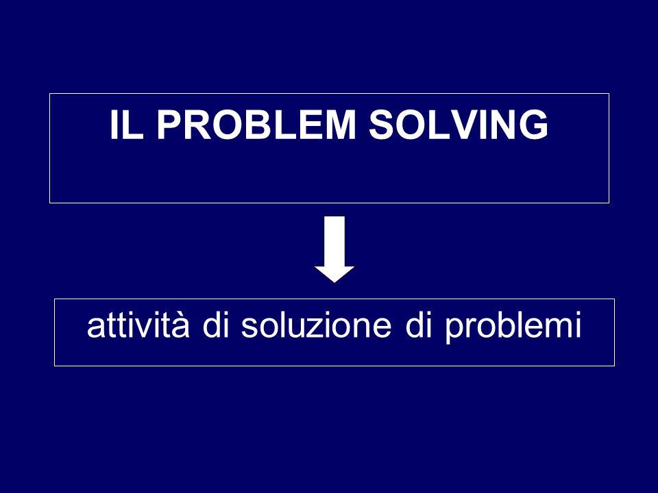 IL PROBLEM SOLVING nella pratica didattica