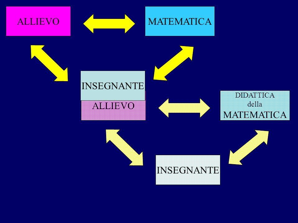 ALLIEVO MATEMATICA INSEGNANTE ALLIEVO MATEMATICA INSEGNANTE DIDATTICA