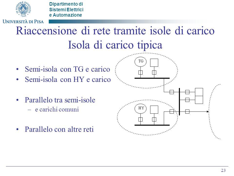 Riaccensione di rete tramite isole di carico Isola di carico tipica