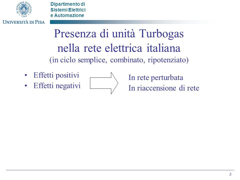 Presenza di unità Turbogas nella rete elettrica italiana (in ciclo semplice, combinato, ripotenziato)