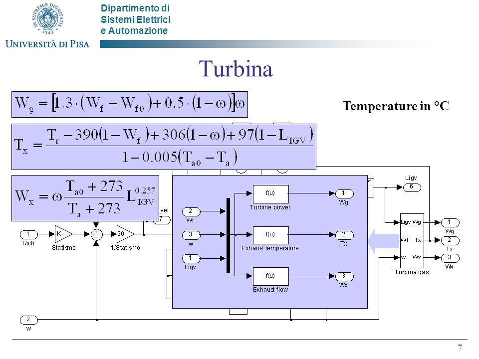 Turbina Temperature in °C