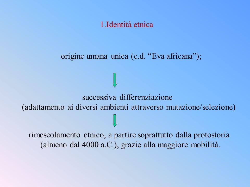 origine umana unica (c.d. Eva africana );