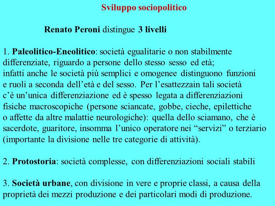 Sviluppo sociopolitico