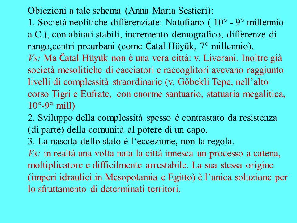 Obiezioni a tale schema (Anna Maria Sestieri):