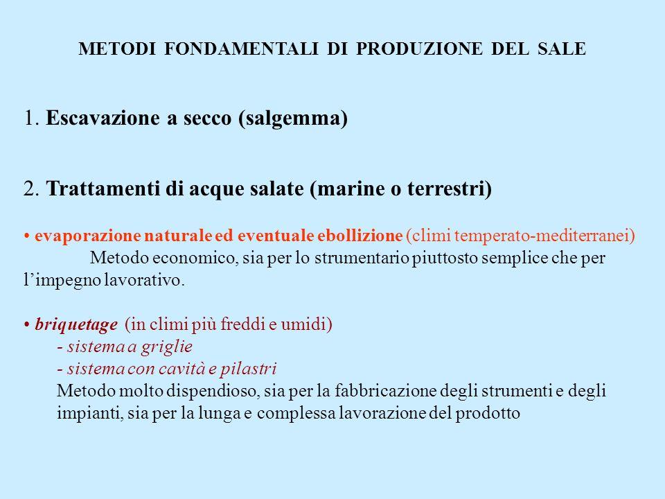 METODI FONDAMENTALI DI PRODUZIONE DEL SALE