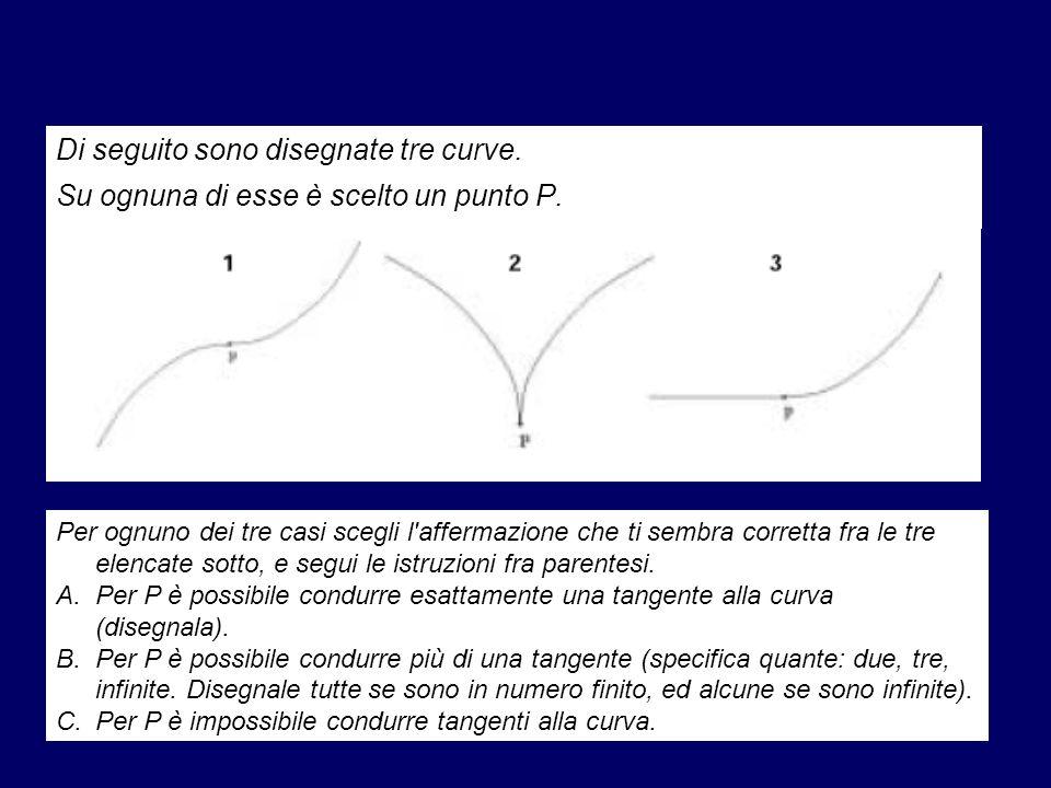 Di seguito sono disegnate tre curve.