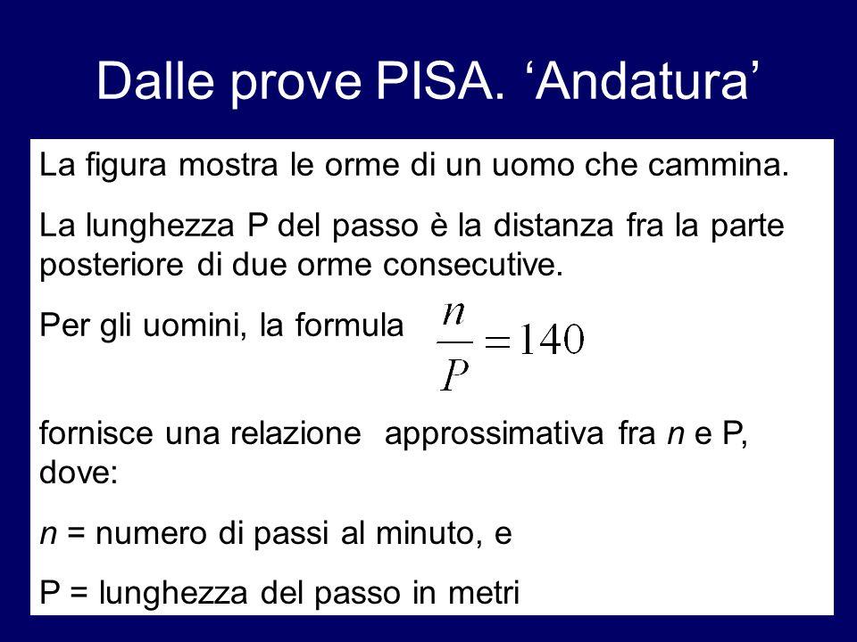 Dalle prove PISA. 'Andatura'