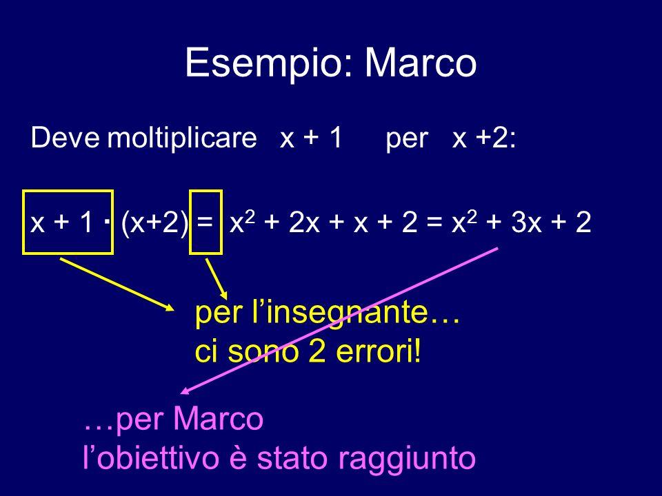 Esempio: Marco per l'insegnante… ci sono 2 errori! …per Marco
