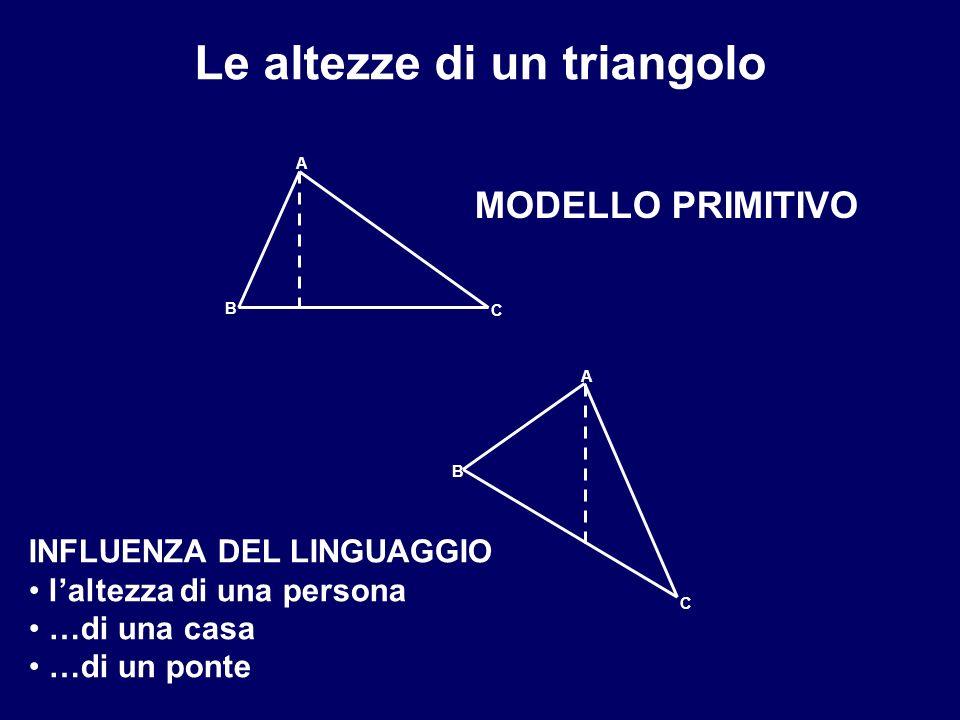 Le altezze di un triangolo