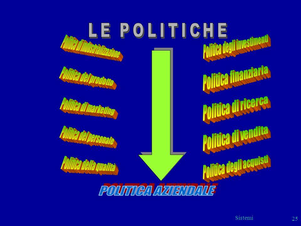 POLITICA AZIENDALE Politica di industrializzazione