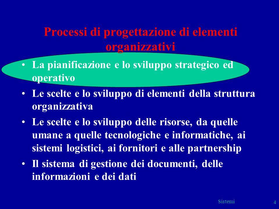 Processi di progettazione di elementi organizzativi