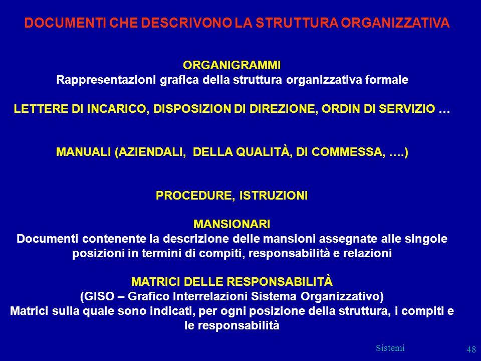 DOCUMENTI CHE DESCRIVONO LA STRUTTURA ORGANIZZATIVA