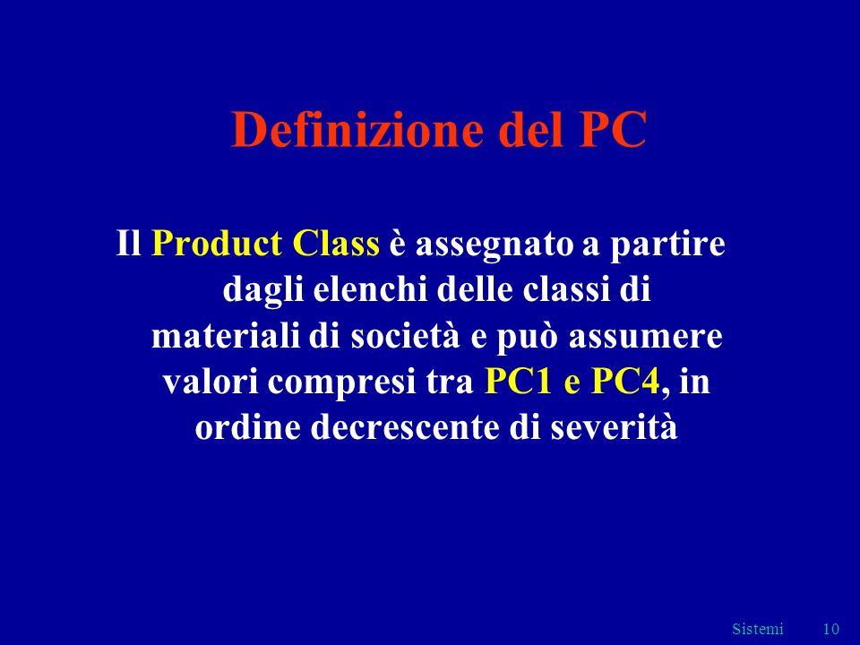 Definizione del PC
