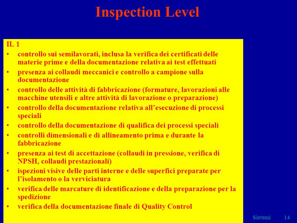 Inspection Level IL 1.