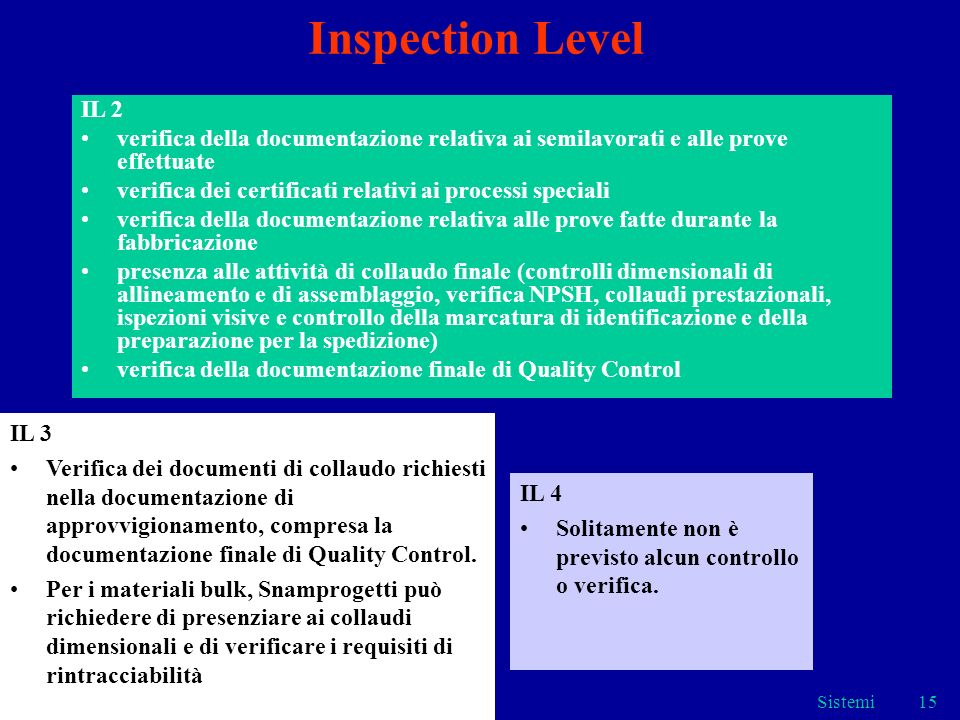 Inspection Level Inspection Level IL 2