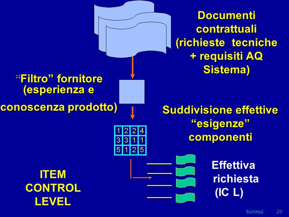Documenti contrattuali (richieste tecniche + requisiti AQ Sistema)