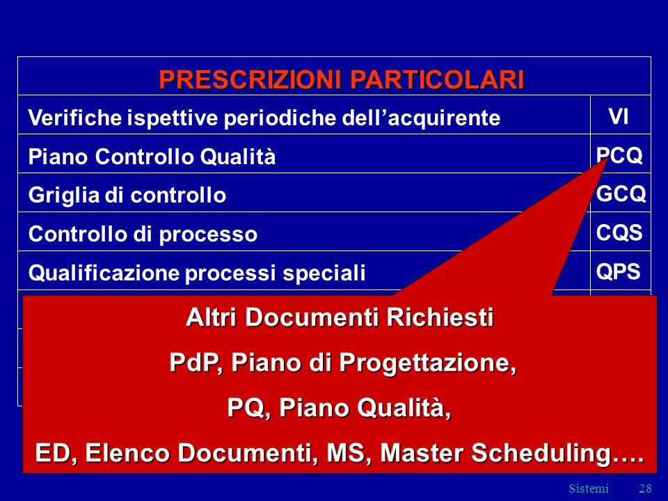 Altri Documenti Richiesti PdP, Piano di Progettazione,
