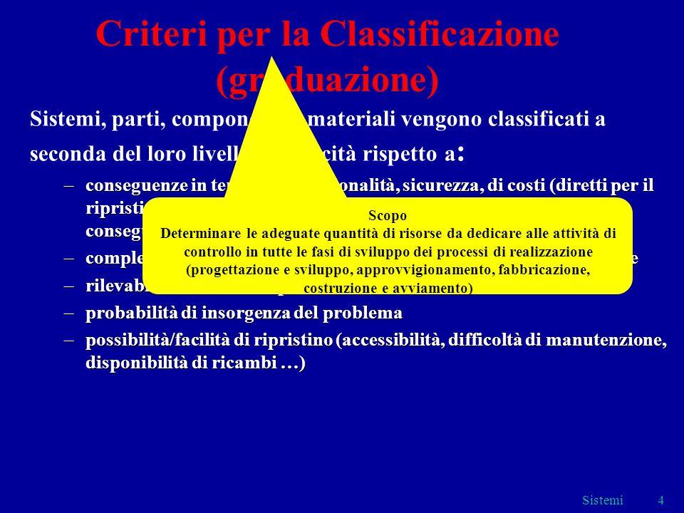 Criteri per la Classificazione (graduazione)