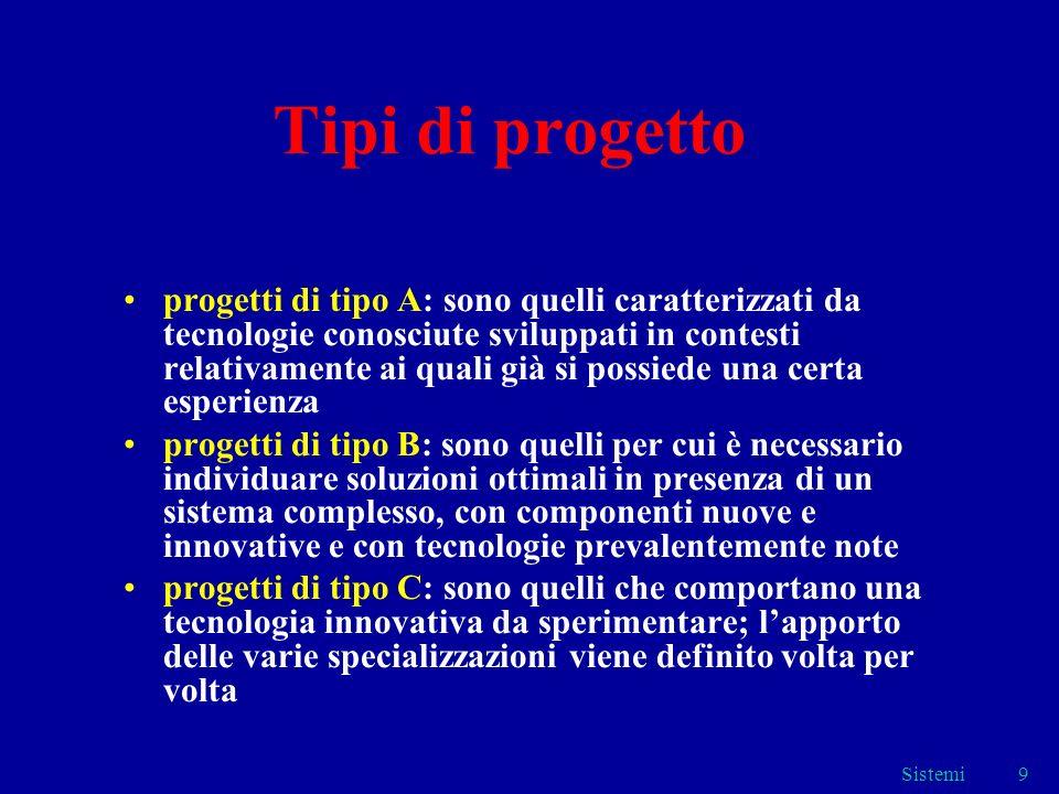 Tipi di progetto