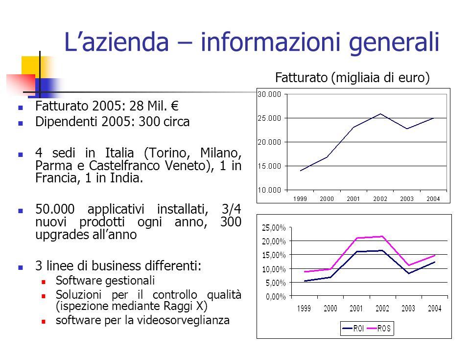 L'azienda – informazioni generali