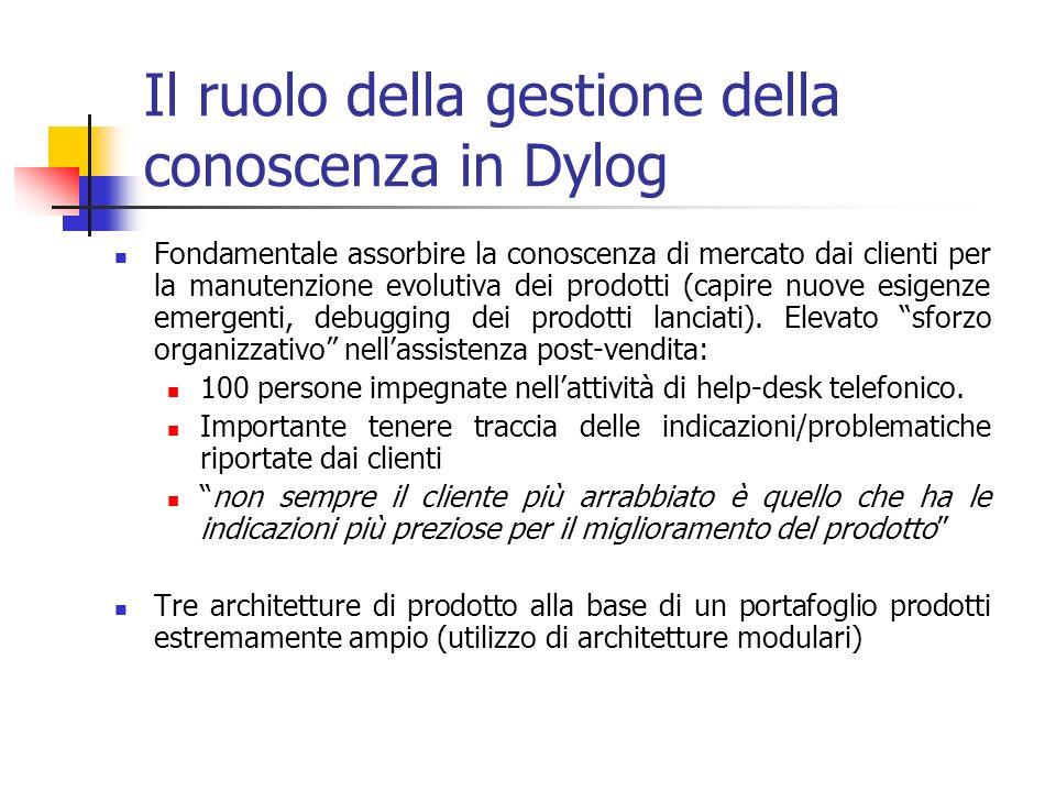 Il ruolo della gestione della conoscenza in Dylog