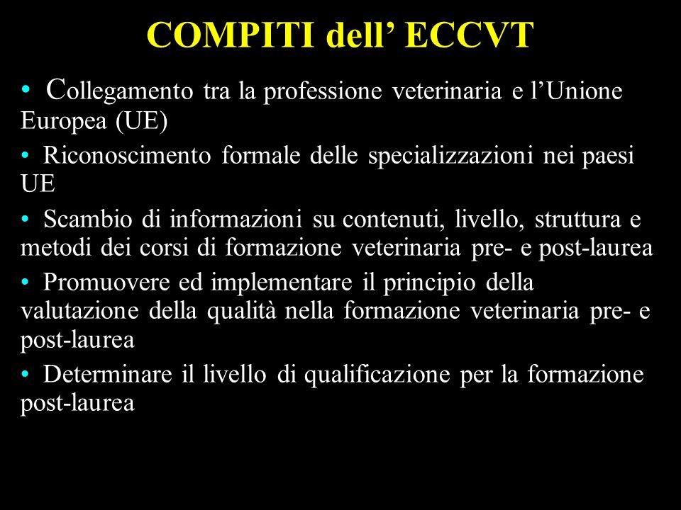 COMPITI dell' ECCVT Collegamento tra la professione veterinaria e l'Unione Europea (UE) Riconoscimento formale delle specializzazioni nei paesi UE.