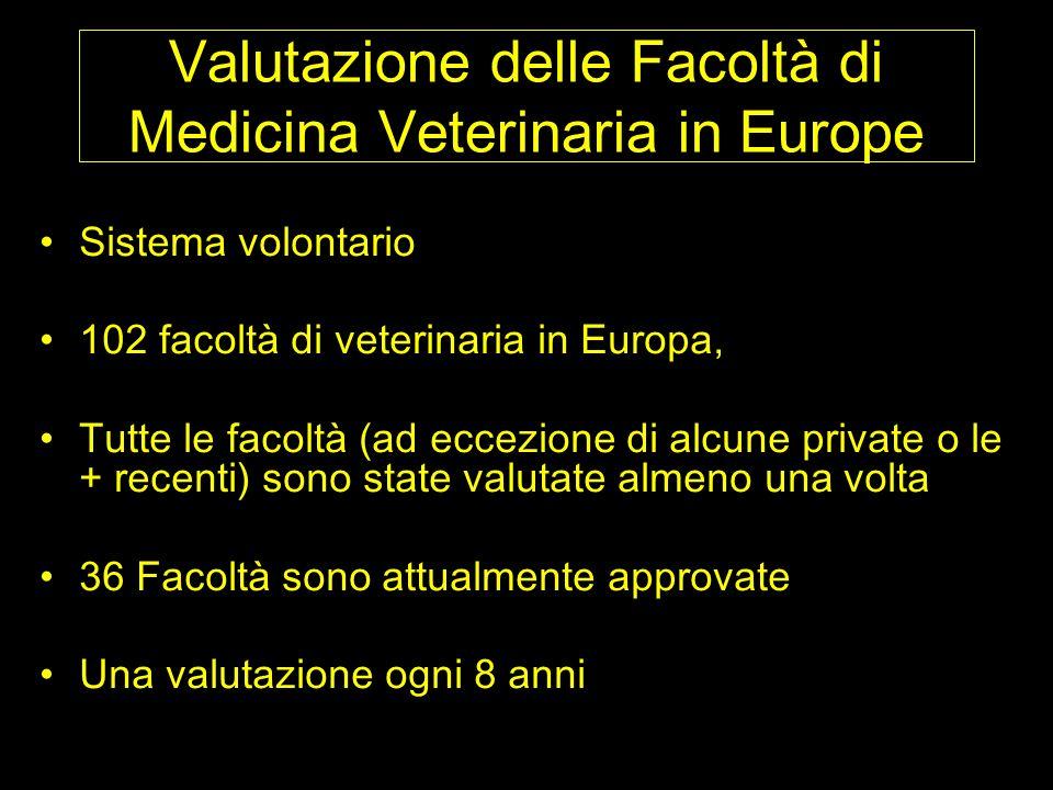 Valutazione delle Facoltà di Medicina Veterinaria in Europe