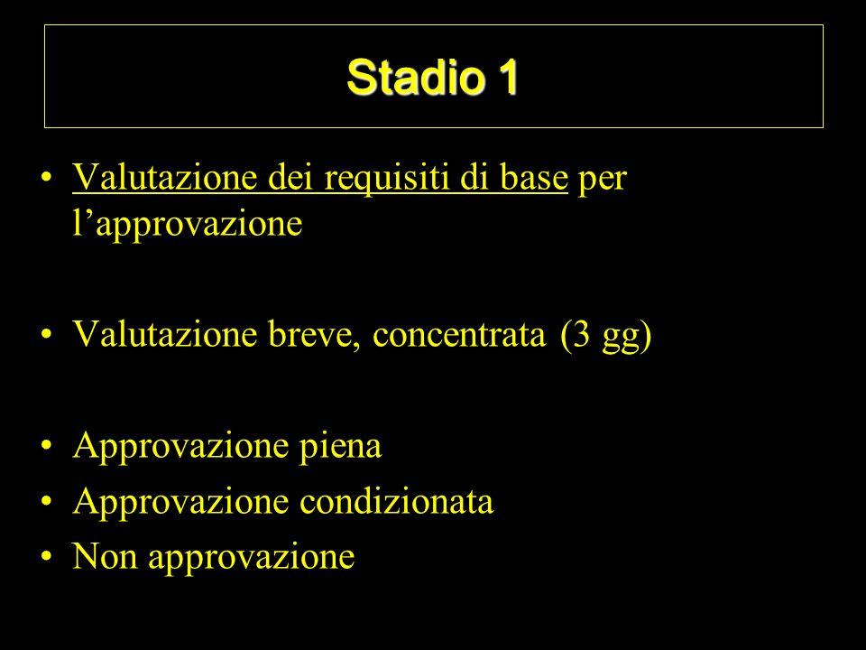 Stadio 1 Valutazione dei requisiti di base per l'approvazione