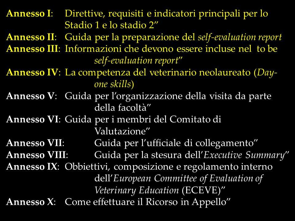 Annesso I:. Direttive, requisiti e indicatori principali per lo