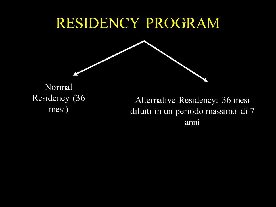 RESIDENCY PROGRAM Normal Residency (36 mesi)
