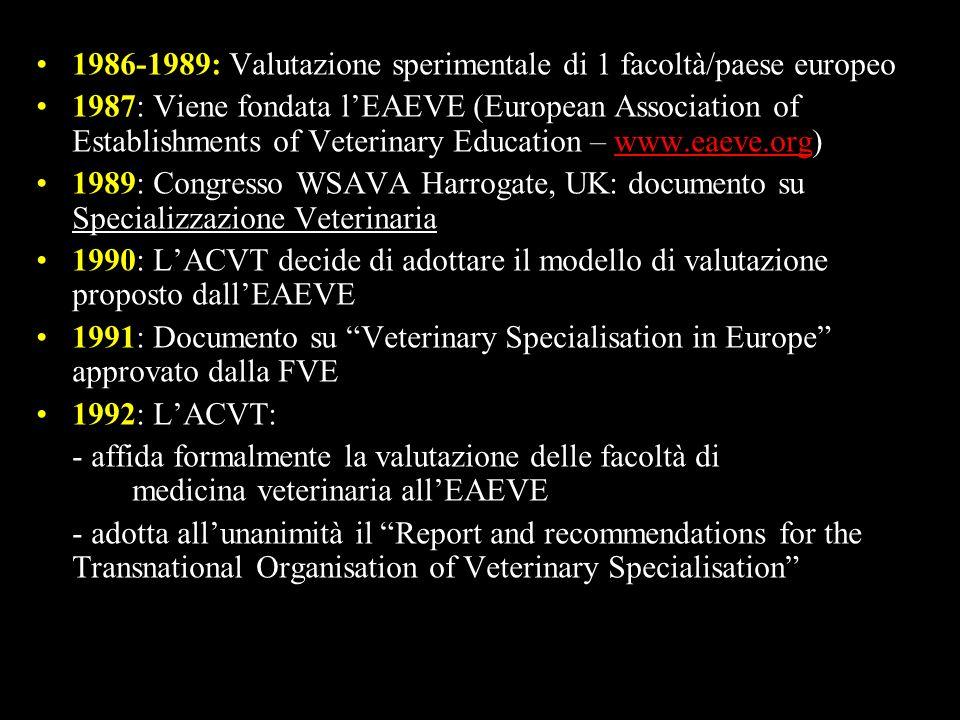 1986-1989: Valutazione sperimentale di 1 facoltà/paese europeo