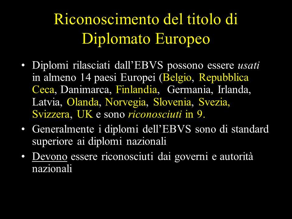 Riconoscimento del titolo di Diplomato Europeo