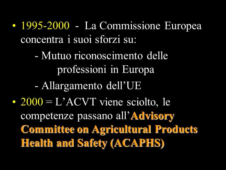 1995-2000 - La Commissione Europea concentra i suoi sforzi su: