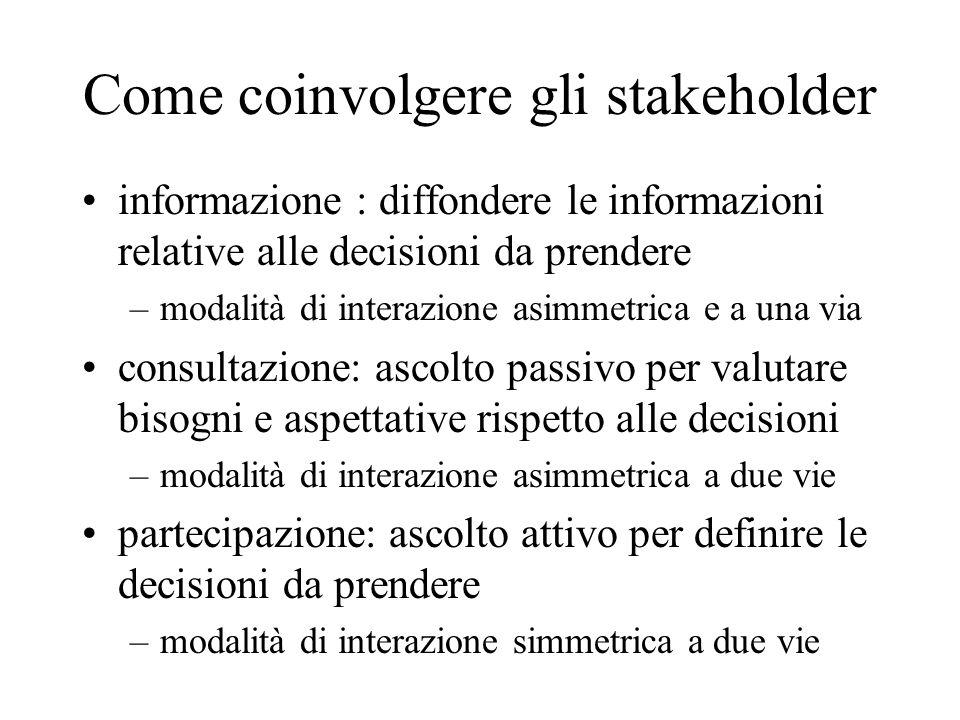 Come coinvolgere gli stakeholder