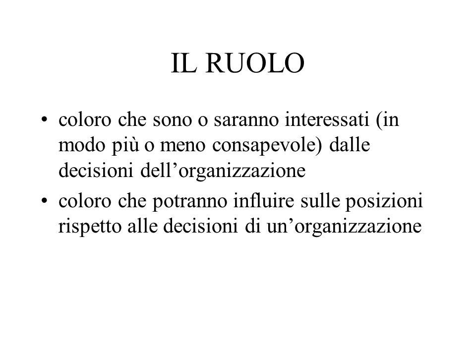 IL RUOLO coloro che sono o saranno interessati (in modo più o meno consapevole) dalle decisioni dell'organizzazione.