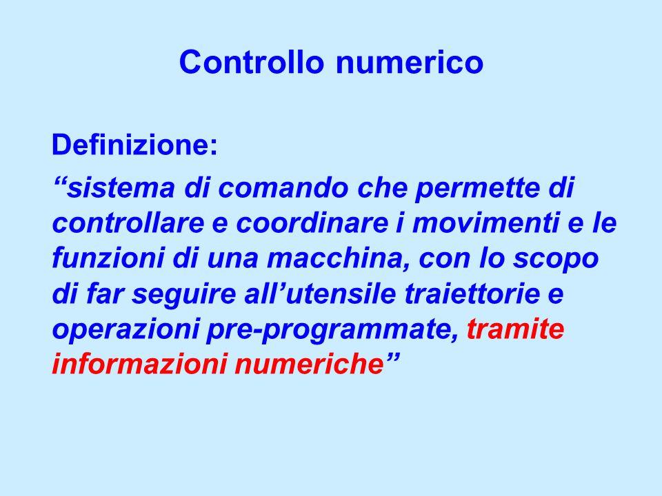 Controllo numerico Definizione: