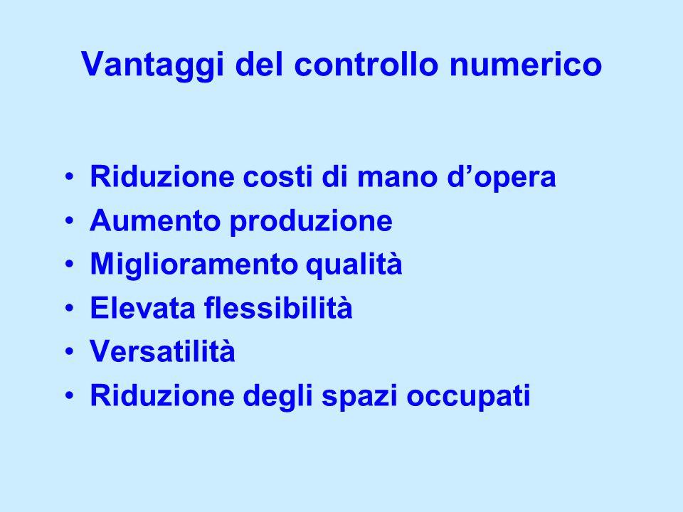 Vantaggi del controllo numerico