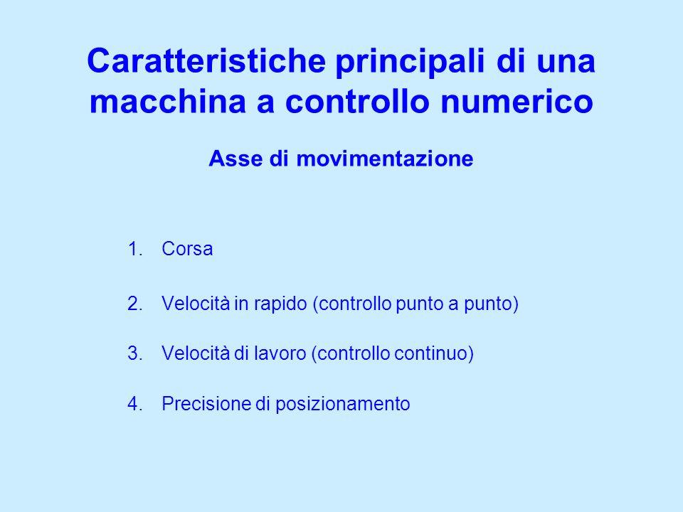Caratteristiche principali di una macchina a controllo numerico