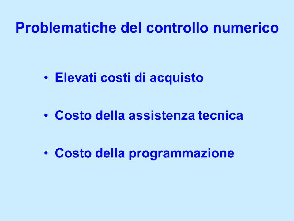 Problematiche del controllo numerico