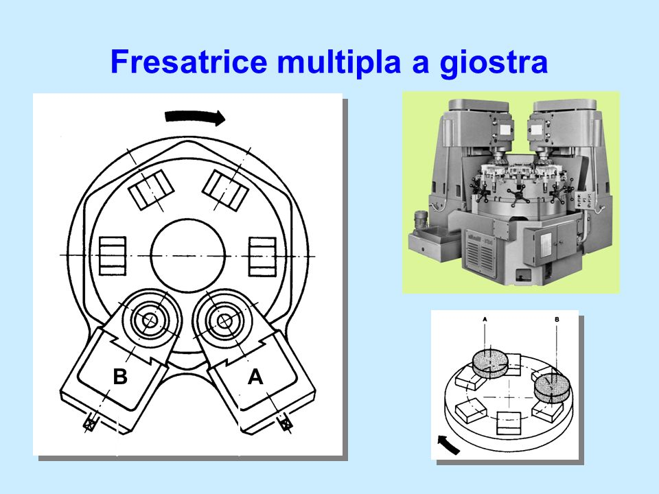 Fresatrice multipla a giostra