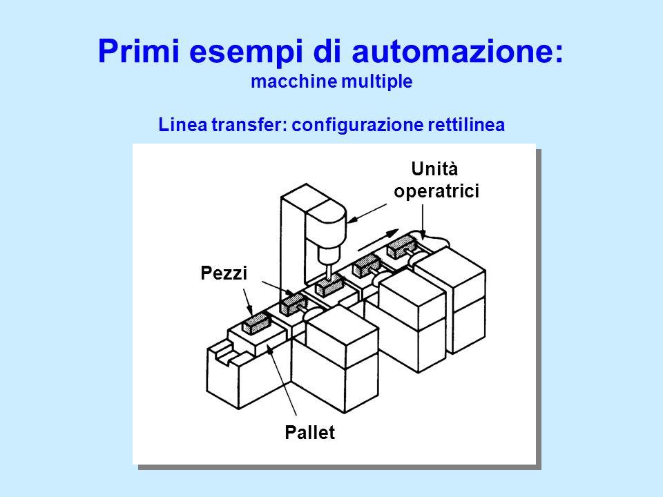Primi esempi di automazione: macchine multiple