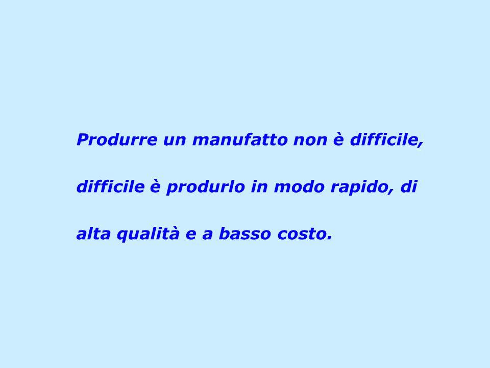 Produrre un manufatto non è difficile, difficile è produrlo in modo rapido, di alta qualità e a basso costo.