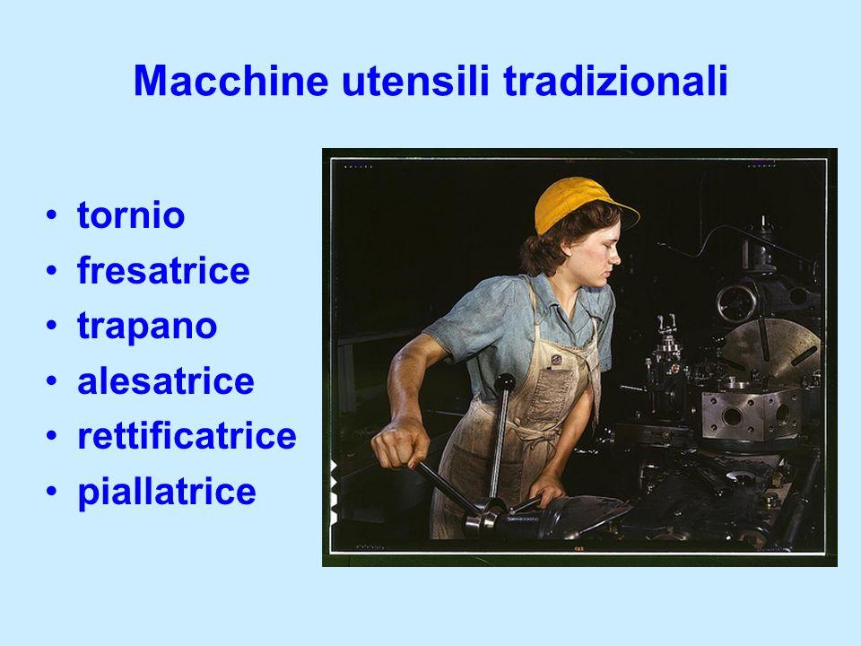 Macchine utensili tradizionali