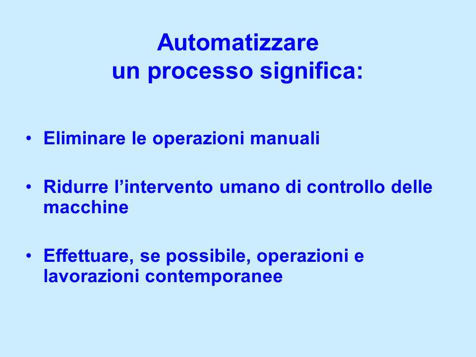 Automatizzare un processo significa:
