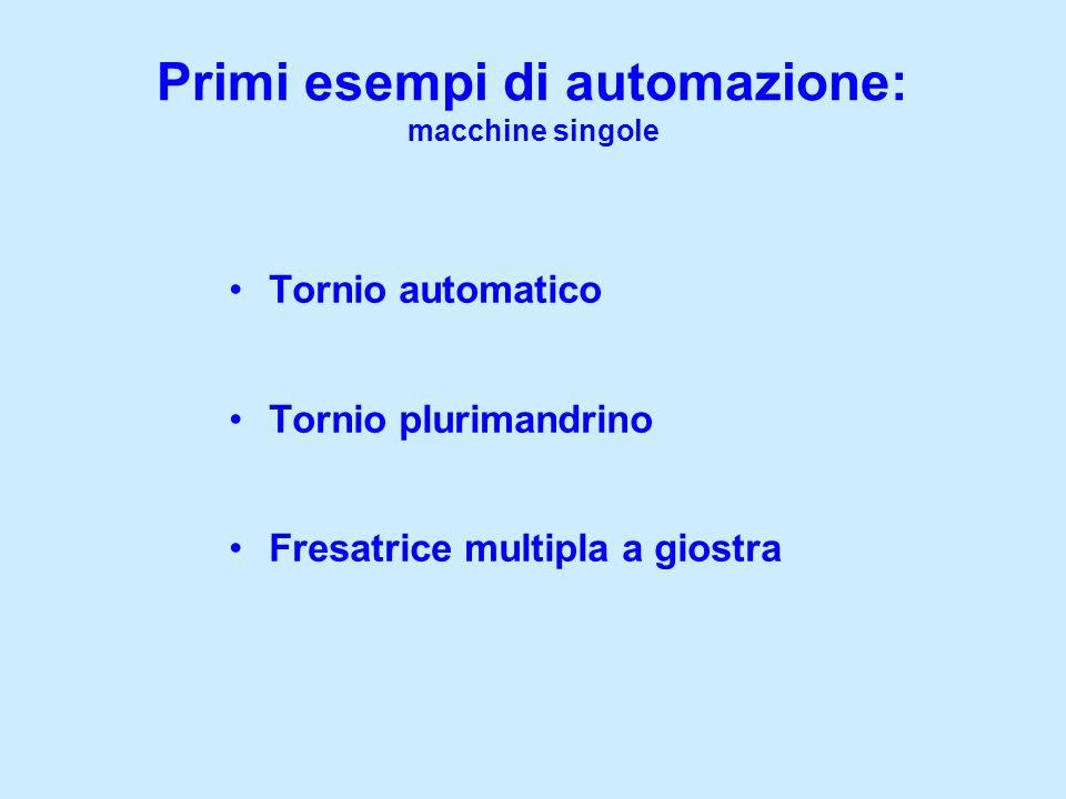 Primi esempi di automazione: macchine singole