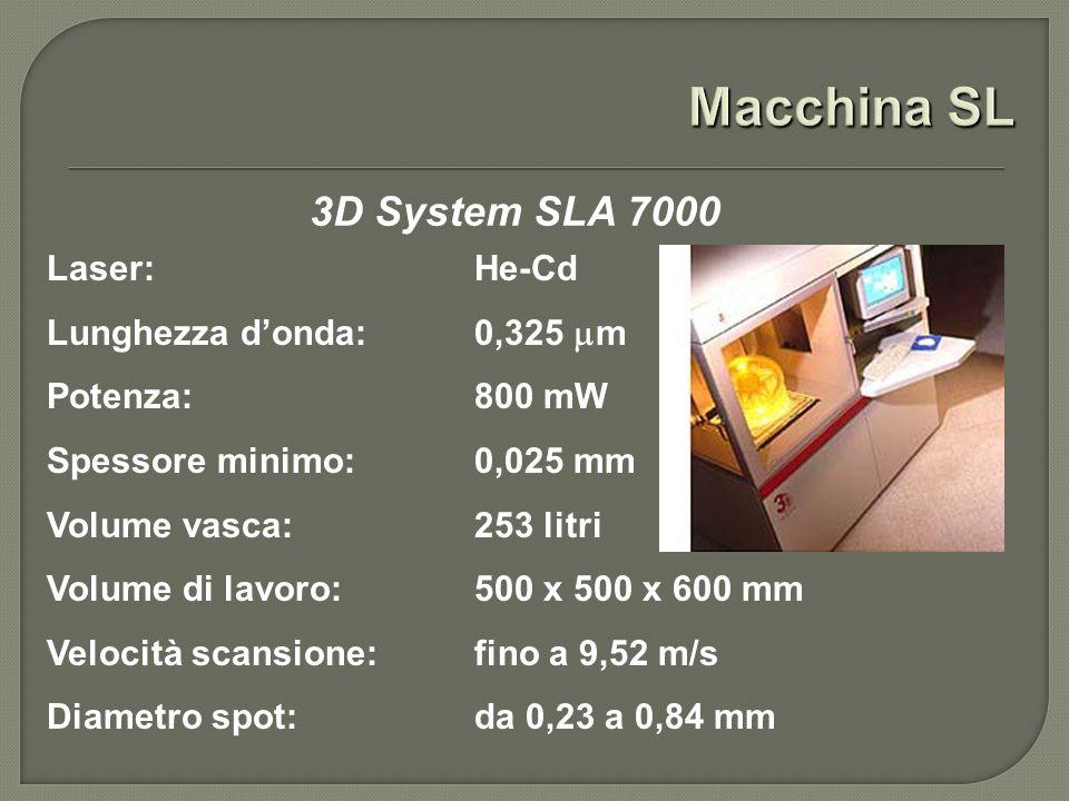 Macchina SL 3D System SLA 7000 Laser: He-Cd Lunghezza d'onda: 0,325 mm