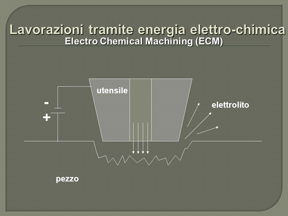 Lavorazioni tramite energia elettro-chimica