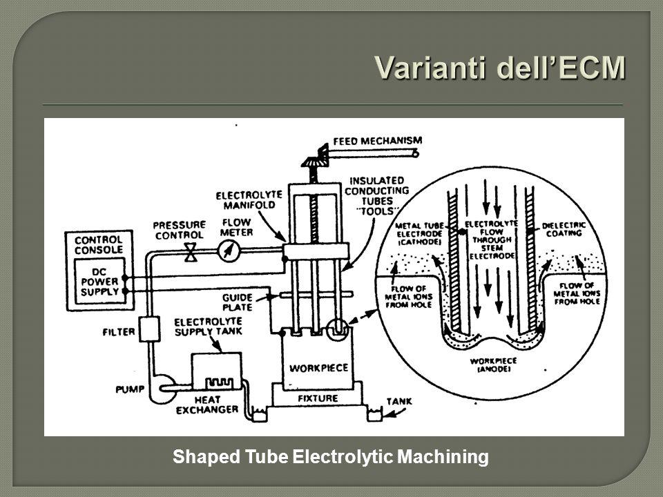 Varianti dell'ECM Shaped Tube Electrolytic Machining